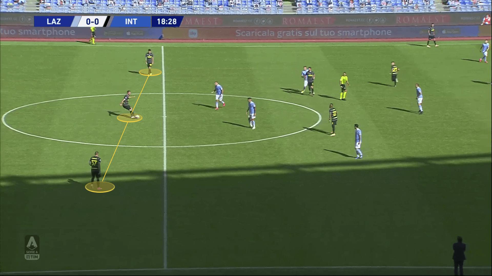 Serie A 2020/21: Inter vs Milan - tactical preview tactics