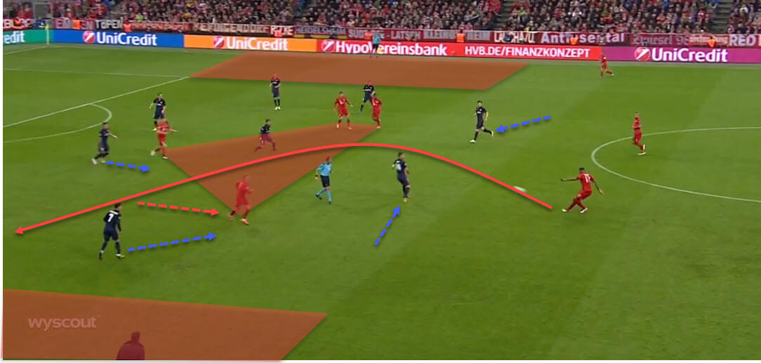 Tactical theory: Attacking principles of a 4-2-3-1 system - tactical analysis tactics