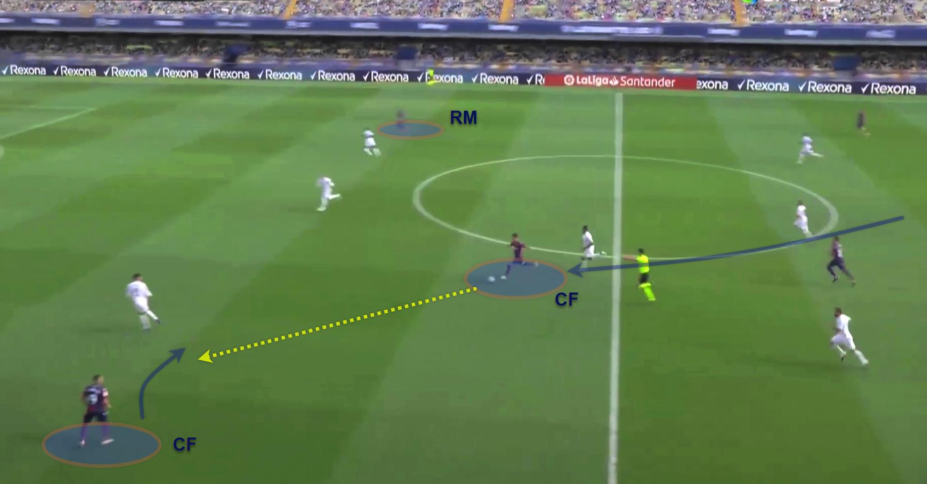 La Liga 2020/21: Levante v Real Madrid - tactical analysis tactics