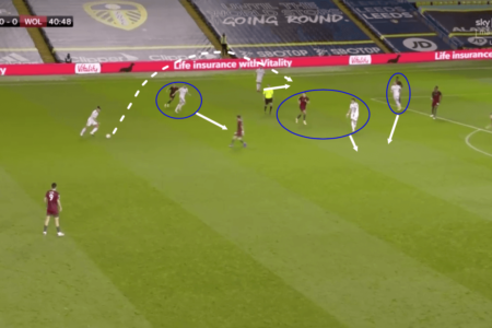 Premier League 2019/20: Leeds United vs Wolves – tactical analysis tactics