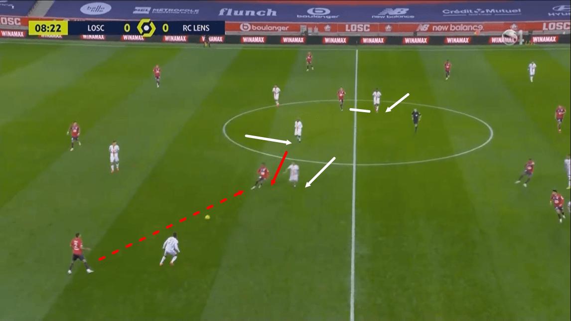 Ligue 1 2020/21: Lille vs Lens - tactical analysis tactics