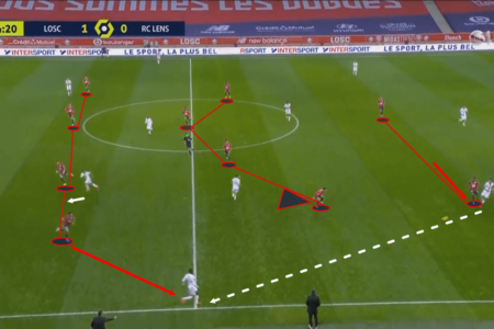 Ligue 1 2020/21: Lille vs Lens - tactical analysis tactics