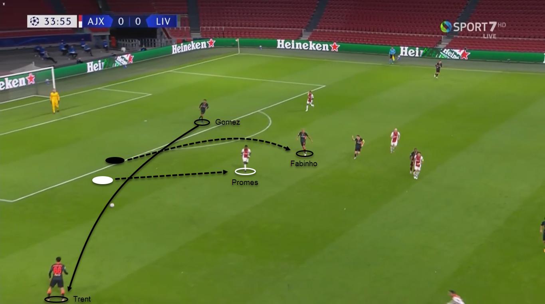 UEFA Champions League 2020/21: Ajax vs Liverpool - tactical analysis tactics