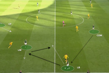 UEFA Nations League 2020/21: Ireland v Wales - tactical analysis - tactics