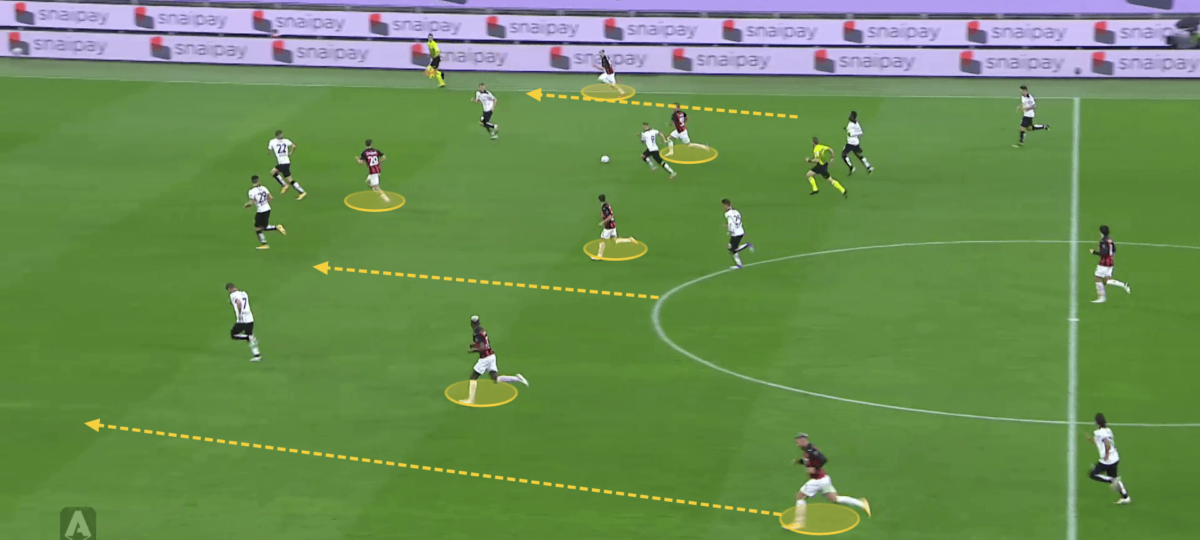 Serie A 2020/21: Inter vs Milan - tactical preview tactics