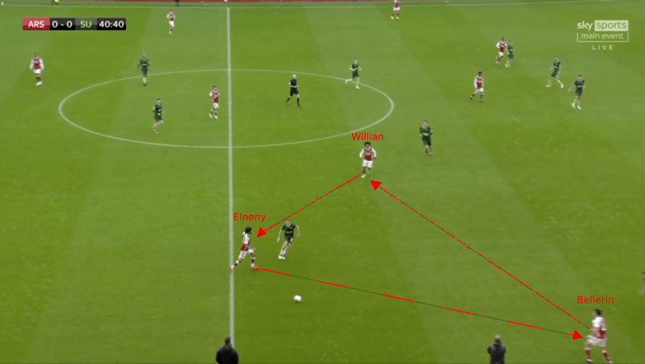 Mikel Arteta's 3-4-3 at Arsenal tactics