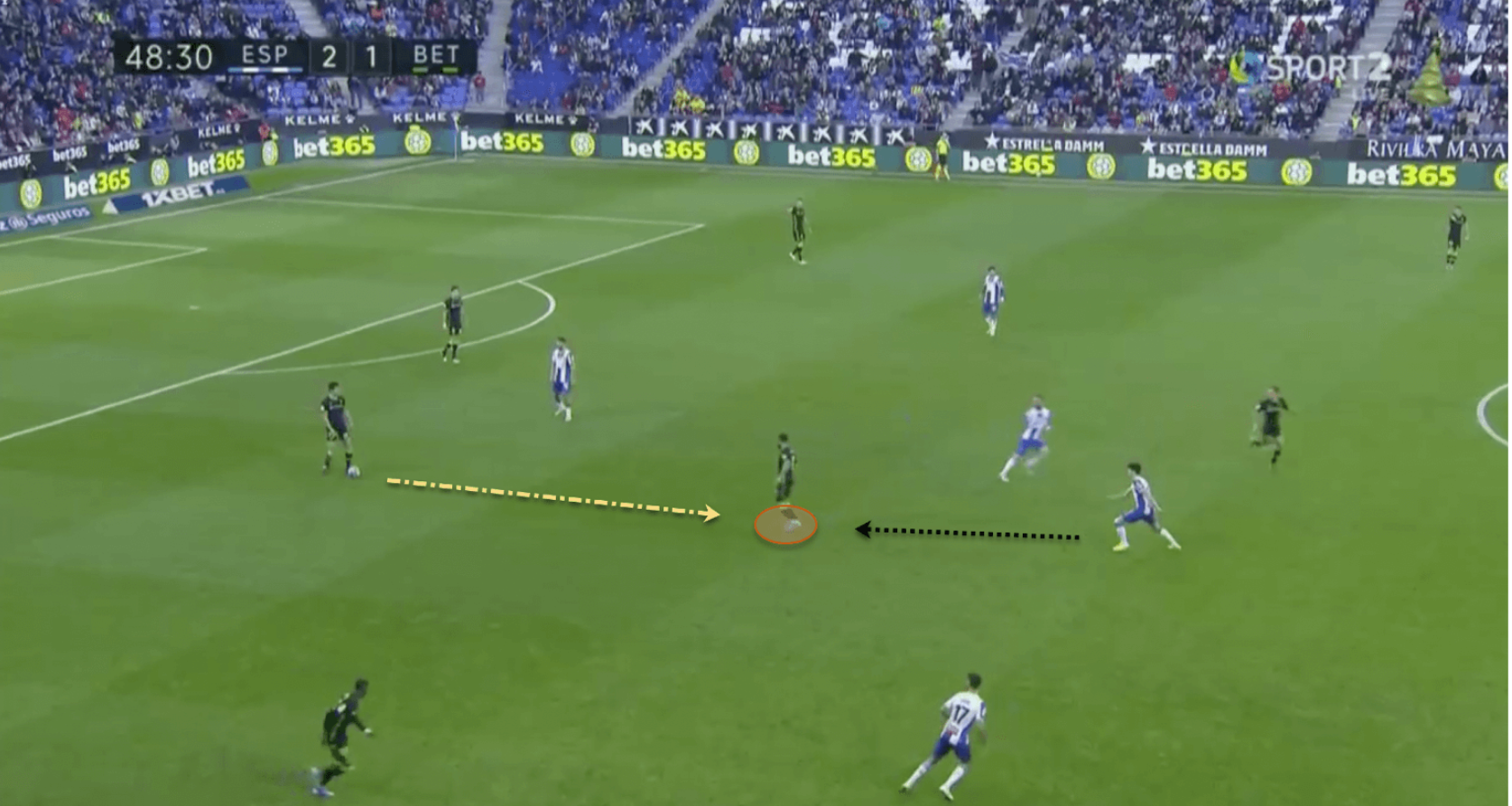 Marc Roca: How would he fit in Bayern Munich? tactical analysis tactics