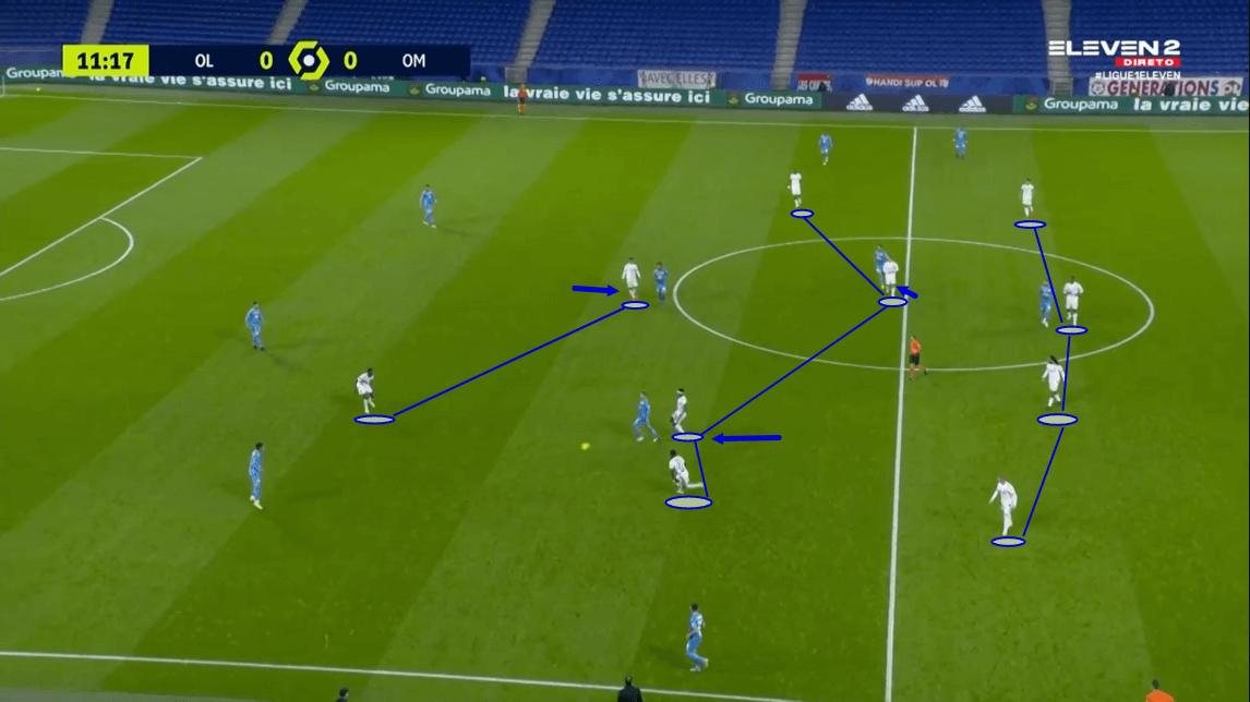 Ligue 1 2020/21: Lyon vs Marseille - tactical analysis tactics