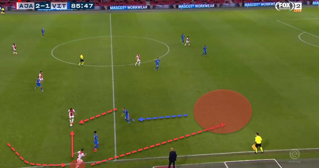 Sergino Dest at Barcelona 2020/21 - scout report - tactical analysis - tactics