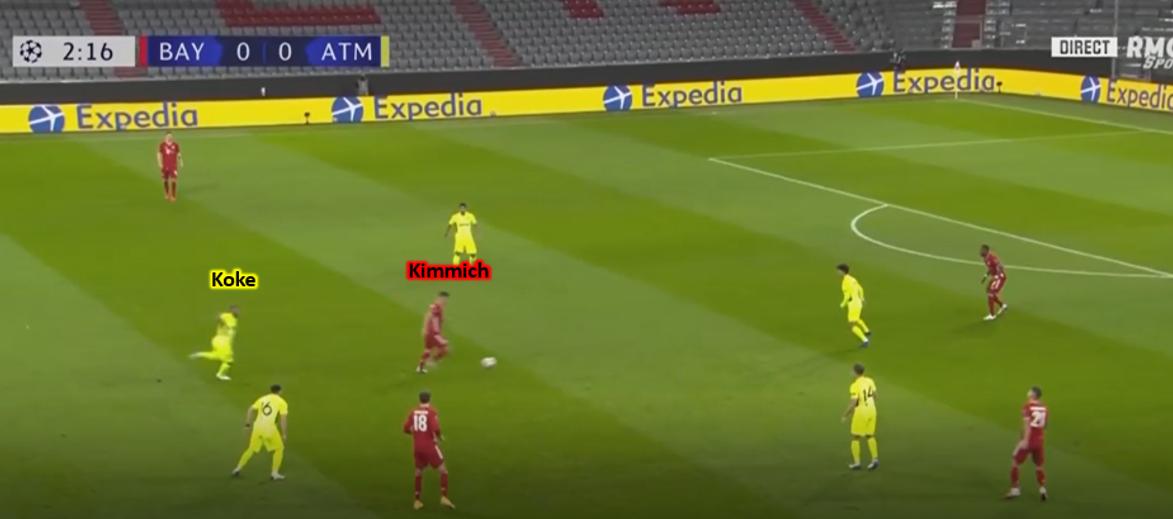 UEFA Champions League 2020/21: Bayern Munich vs Atletico Madrid - tactical analysis tactics