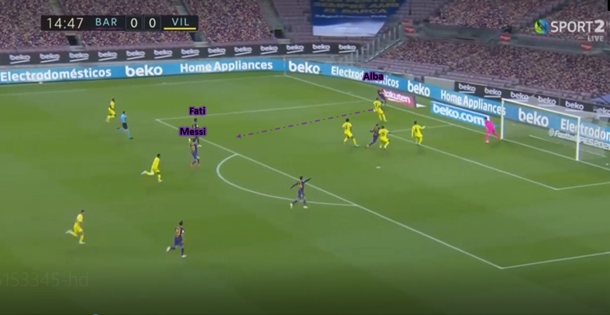 La Liga 2020/21: Barcelona vs Sevilla - tactical preview tactics
