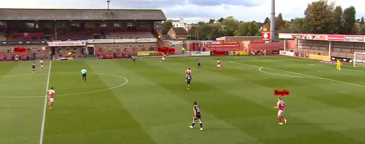 Michael Duff at Cheltenham Town- The man that has transformed the Robins into promotion chasers - tactical analysis tactics