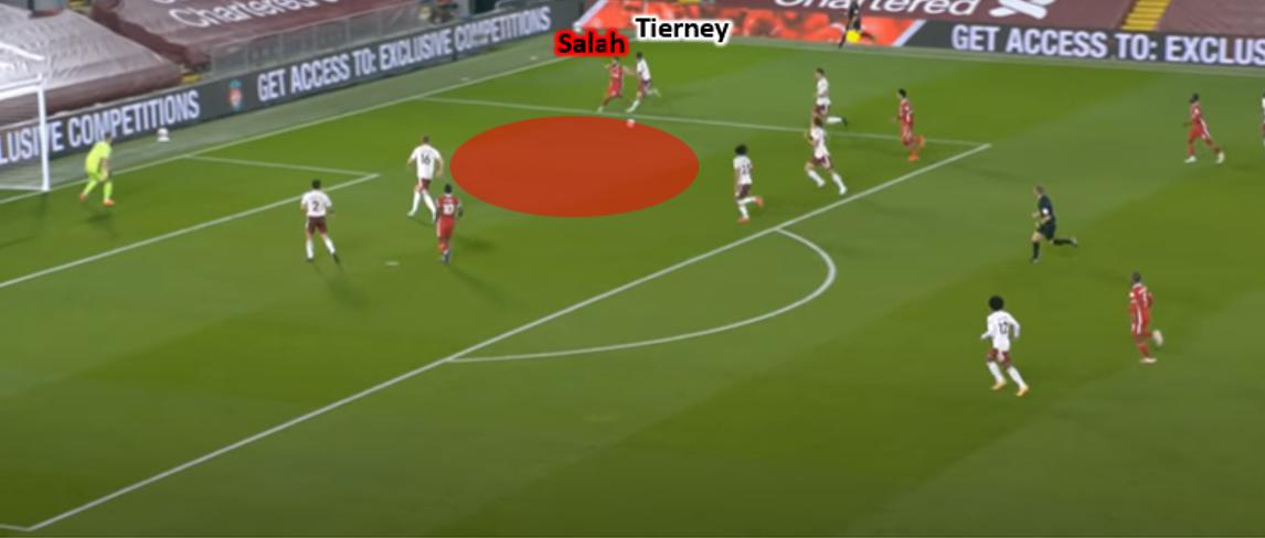 Thomas Partey: His role at Arsenal under Mikel Arteta tactical analysis tactics