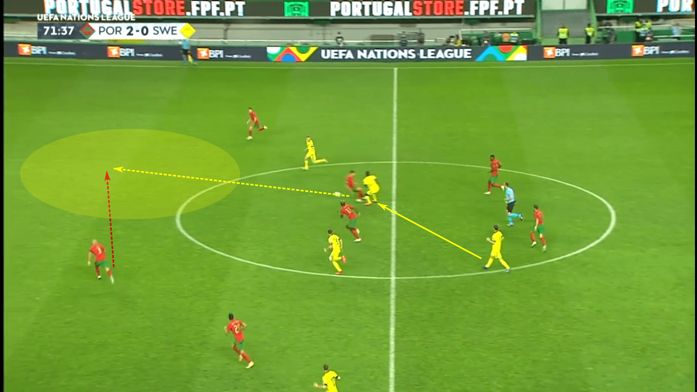 UEFA Nations League 2020/21: Portugal vs Sweden – tactical analysis tactics