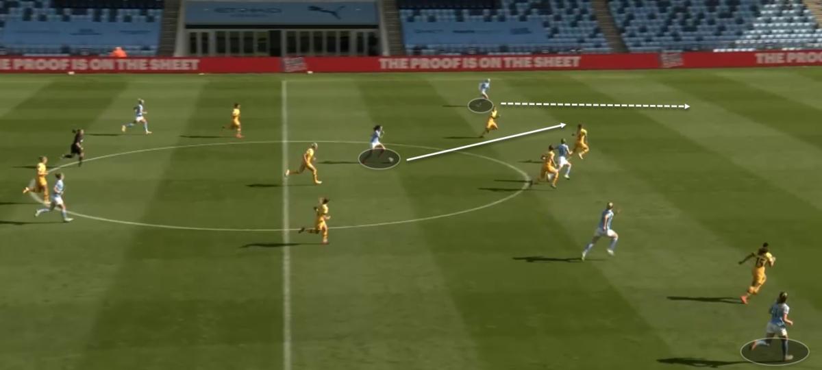 FAWSL 2020/21: Manchester City Women vs Tottenham Hotspur Women - tactical analysis tactics