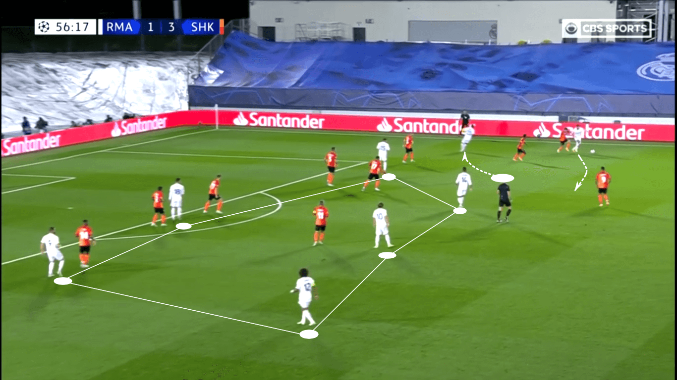 UEFA Champions League 2020/21: Real Madrid vs Shakhtar Donetsk – tactical analysis tactics
