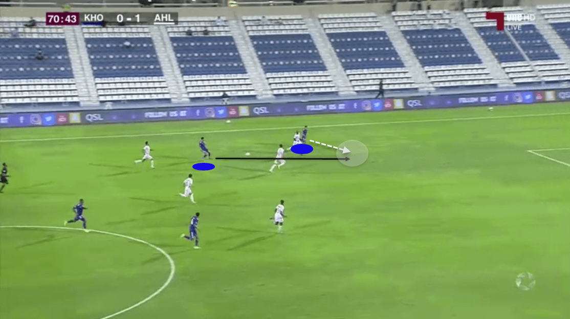 Yuki Kobayashi at Al-Khor SC 2020/21 - scout report tactical analysis tactics