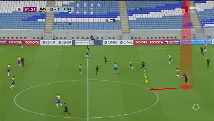 Enes Sipovic: What to expect from him at Chennaiyin FC - tactical analysis tactics