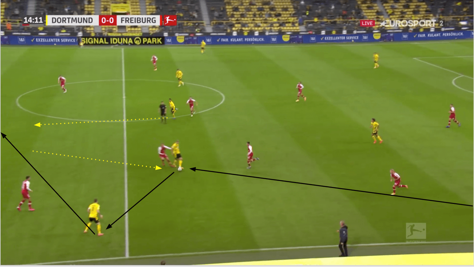 Bundesliga 2020/21: Borussia Dortmund vs SC Freiburg - tactical analysis tactics