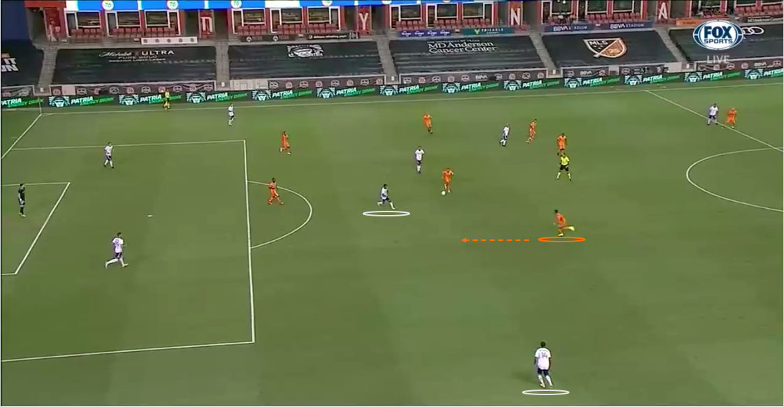 MLS 2020: Houston Dynamo vs FC Dallas - tactical analysis - tactics