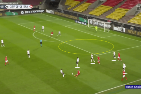 UEFA Nations League 2020/21: Germany vs Switzerland - tactical analysis tactics
