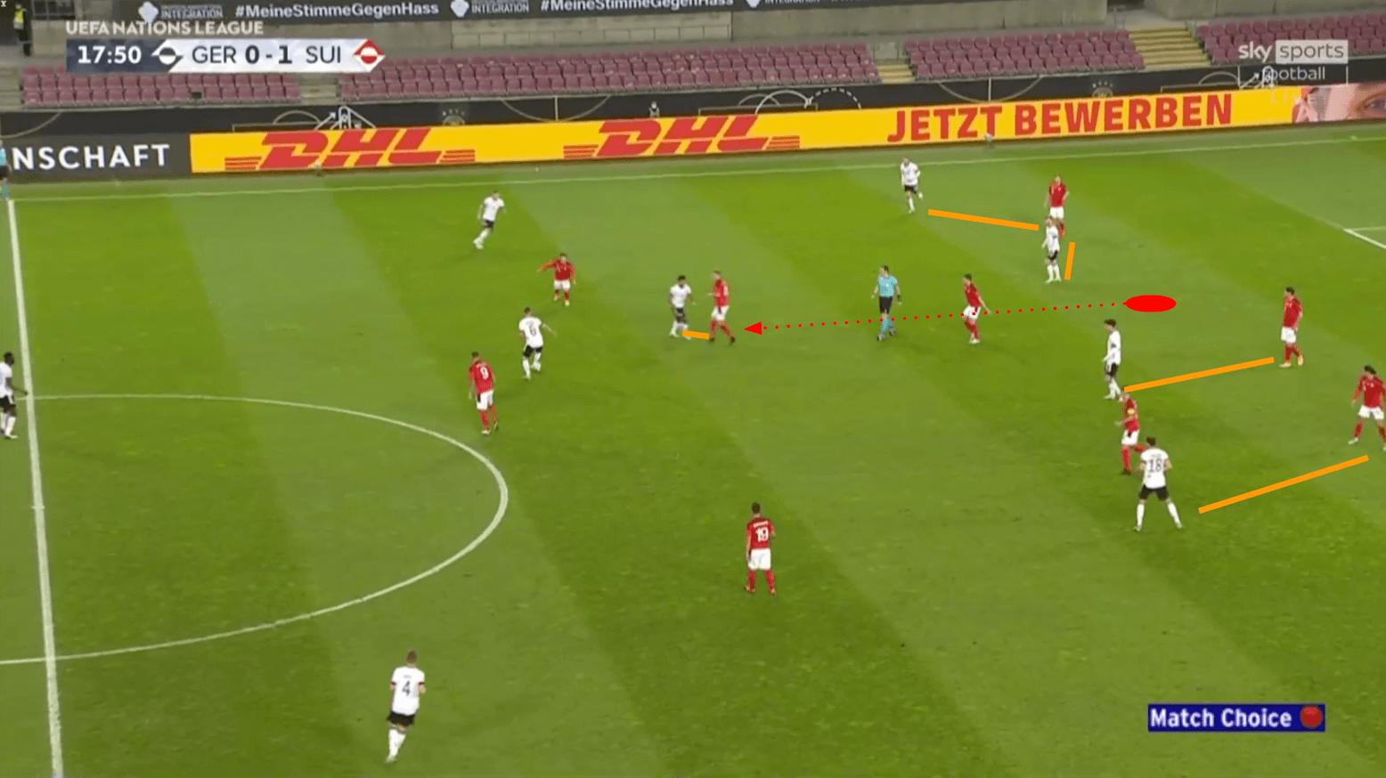UEFA Nations League 2020/21: Germany vs Switzerland - tactical analysis tactics