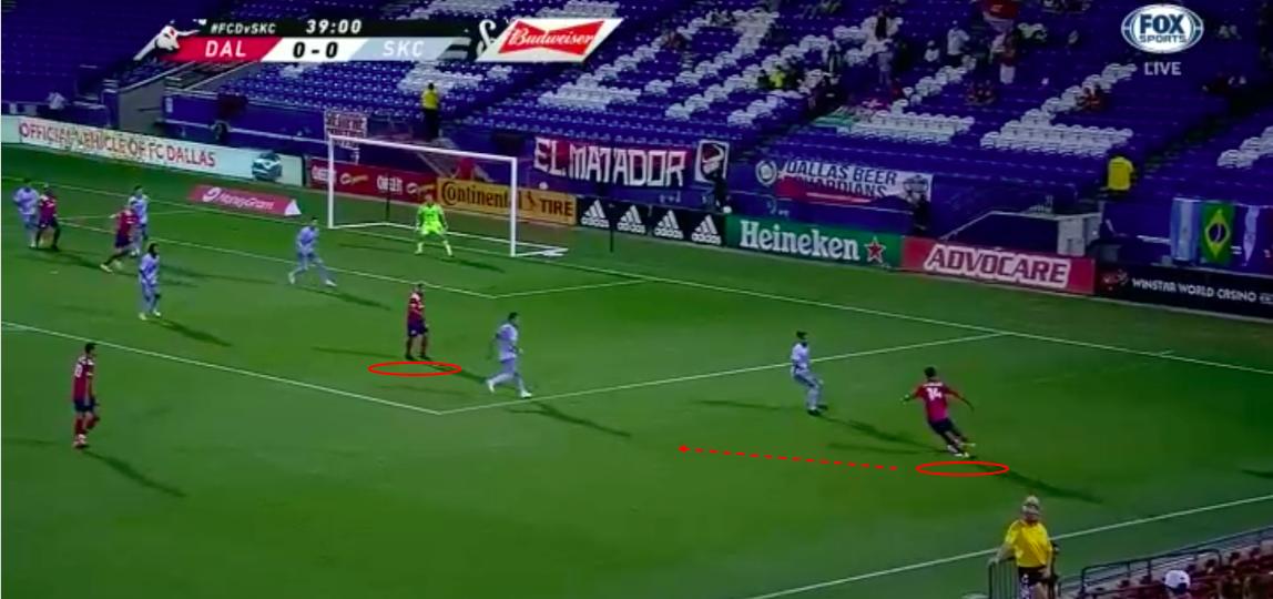 MLS 2020: FC Dallas vs Sporting Kansas City - tactical analysis - tactics