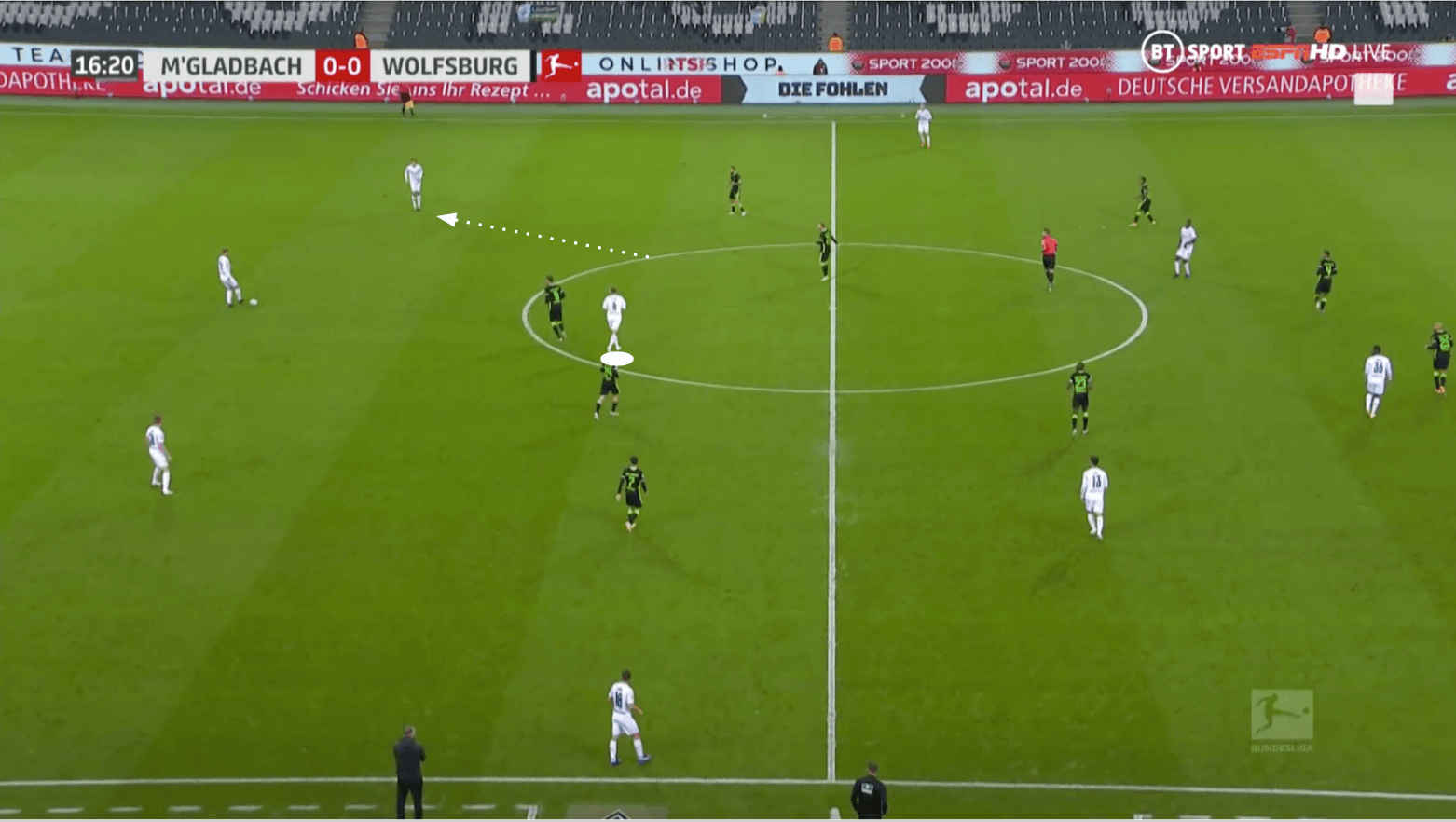 Bundesliga 2020/21: Borussia Mönchengladbach vs VfL Wolfsburg - tactical analysis tactics