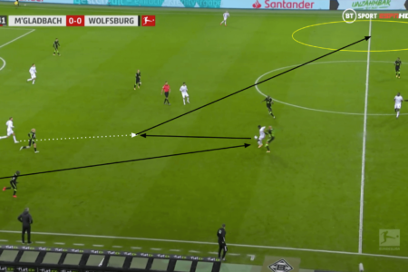 Bundesliga 2020/21: Borussia Mönchengladbach vs VfL Wolfsburg - tactical analysis tactics