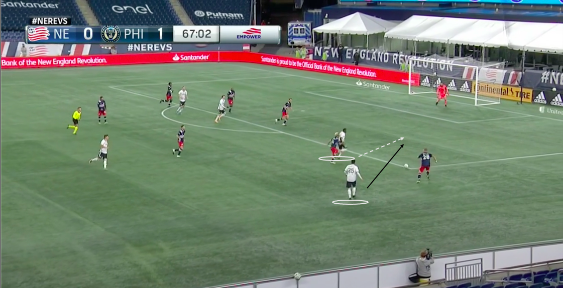 MLS 2020: New England Revolution vs Philadelphia Union-tactical analysis-tactics