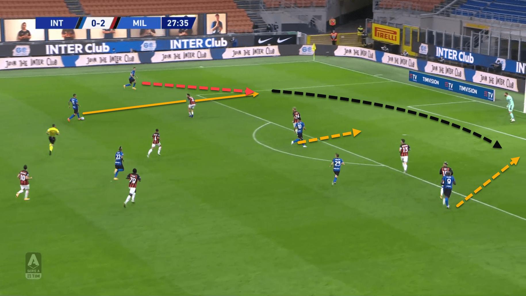 Serie A 2020/21: Inter vs Milan - tactical analysis tactics