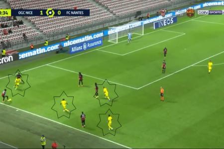 Ligue 1 2020/21: Nice vs Nantes - tactical analysis tactics