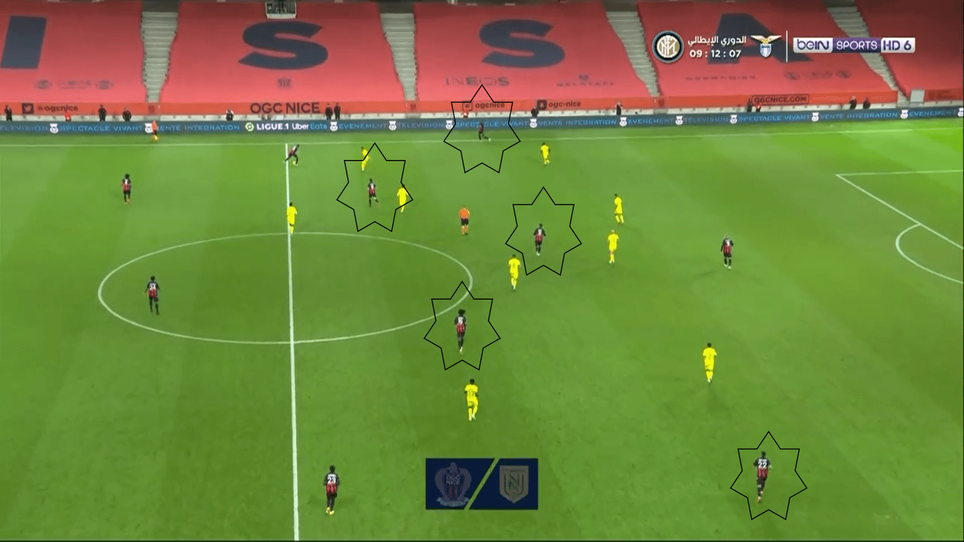 Ligue 1 2020/21: Nice vs Nantes - tactical analysis tactics