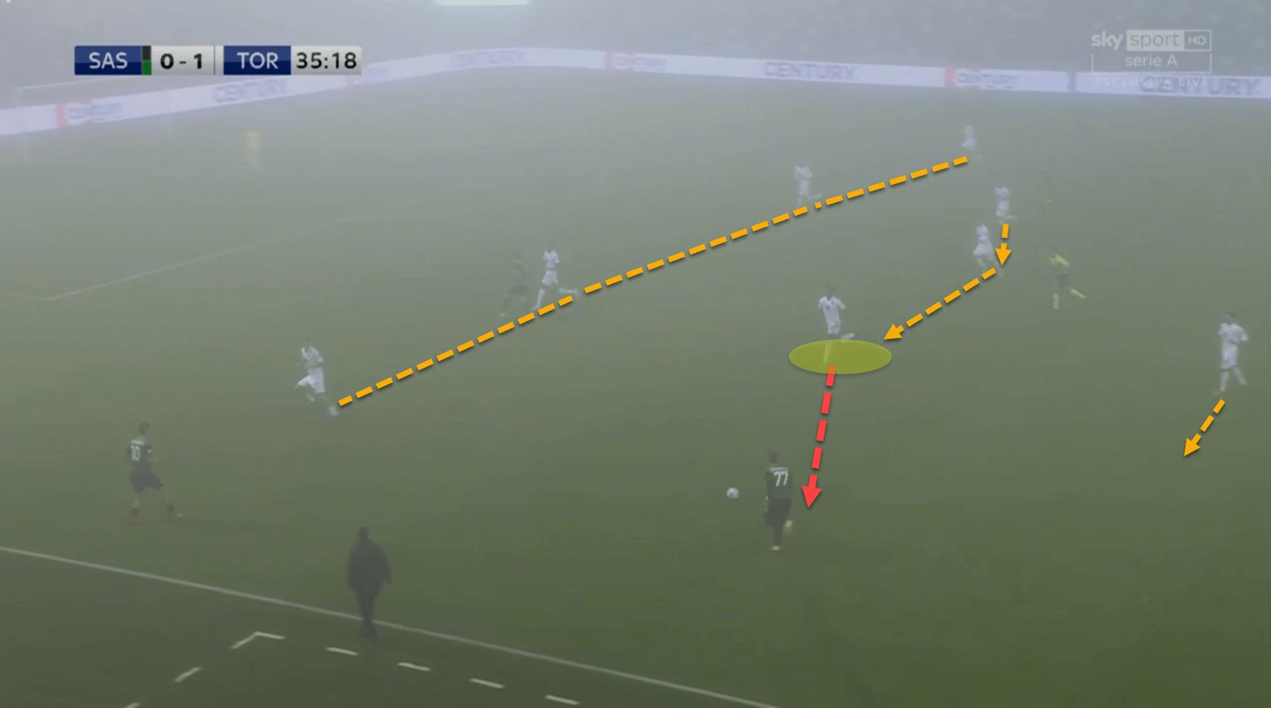 Serie A 2020/21 - Sassuolo vs Torino - tactical analysis tactics