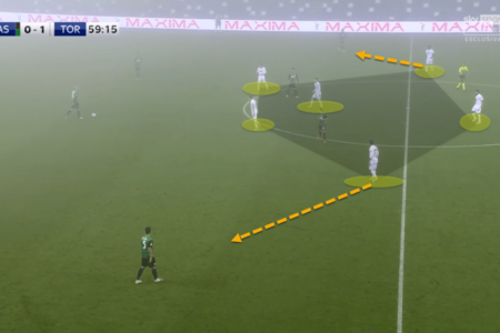 Serie A 2020/21 - Sassuolo vs Torino - tactical analysis tactics