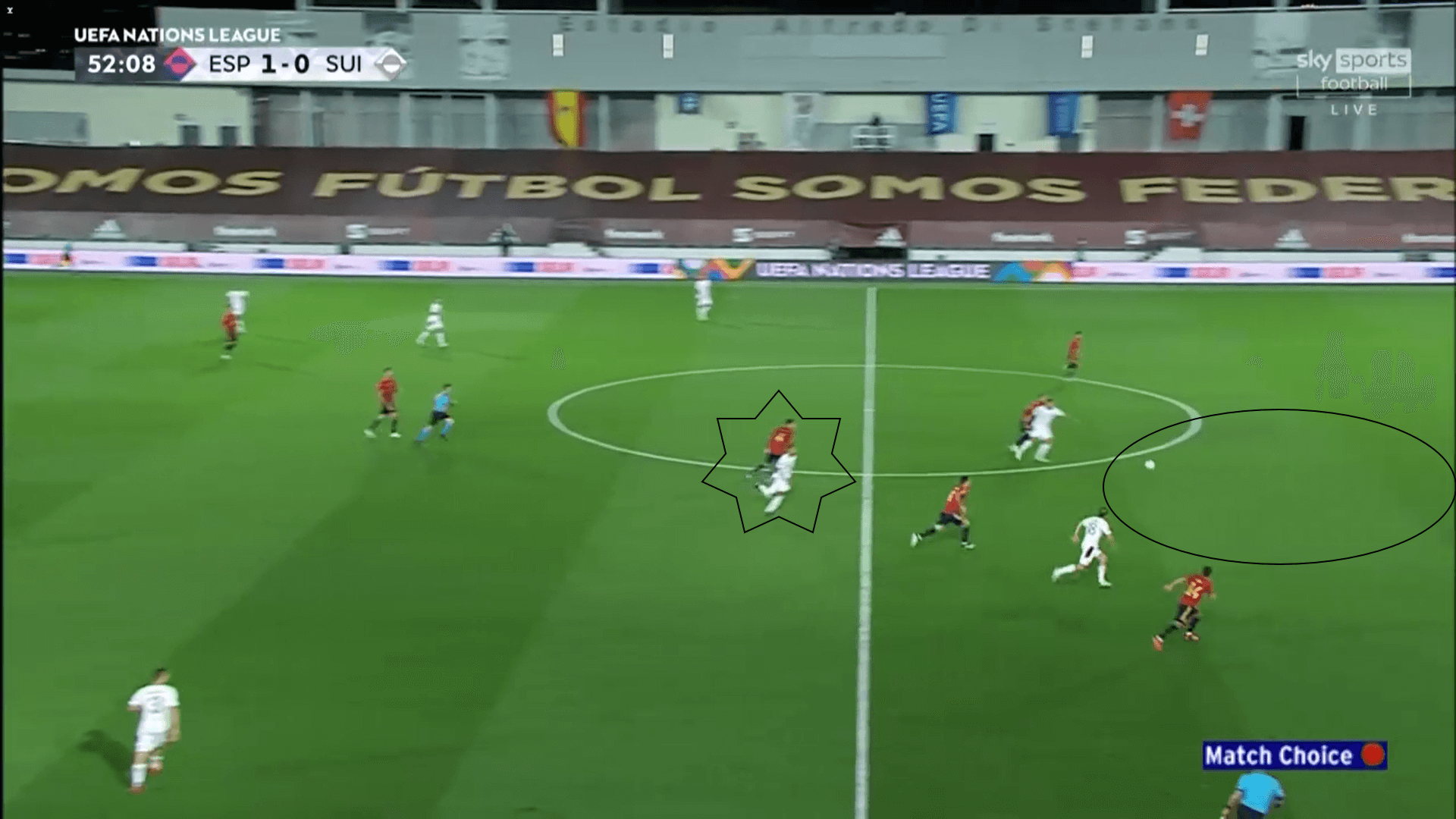 UEFA Nations League 2020/21: Spain vs Switzerland - tactical analysis tactics