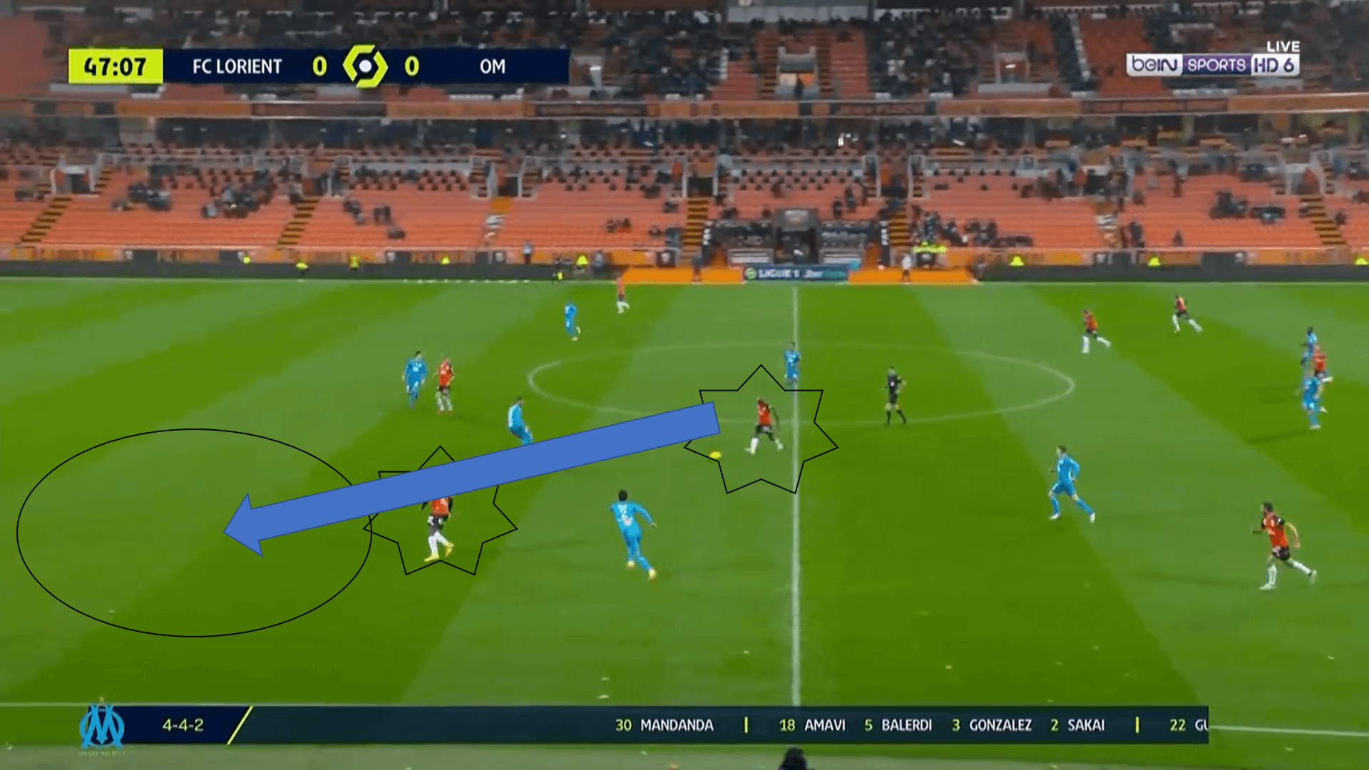 Ligue 1 2020/21: Lorient vs Marseille - tactical analysis tactics