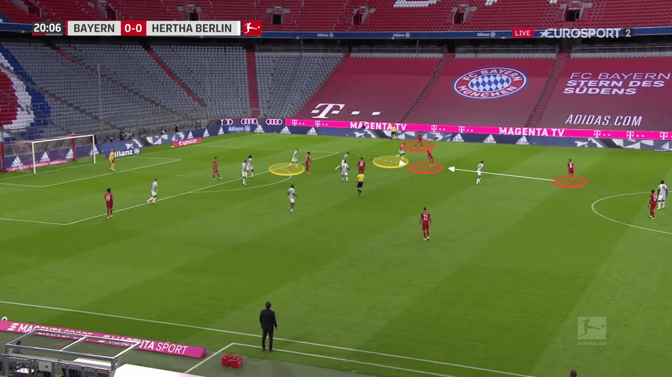 Bundesliga 2020/21: Bayern Munich vs Hertha BSC - tactical analysis tactics