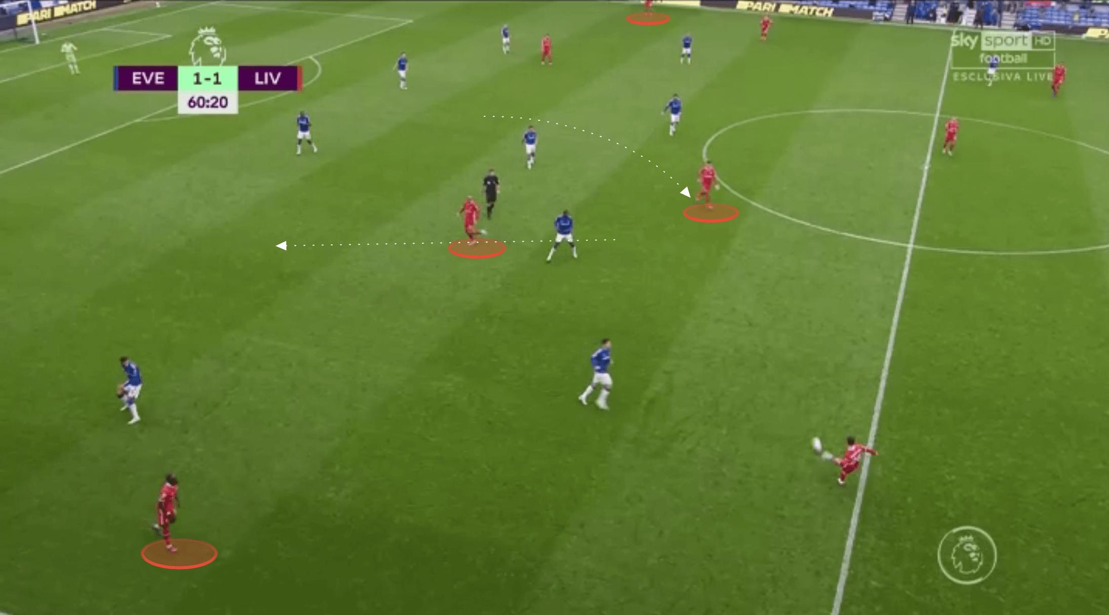 Premier League 2020/21: Liverpool vs Sheffield United - tactical preview tactics