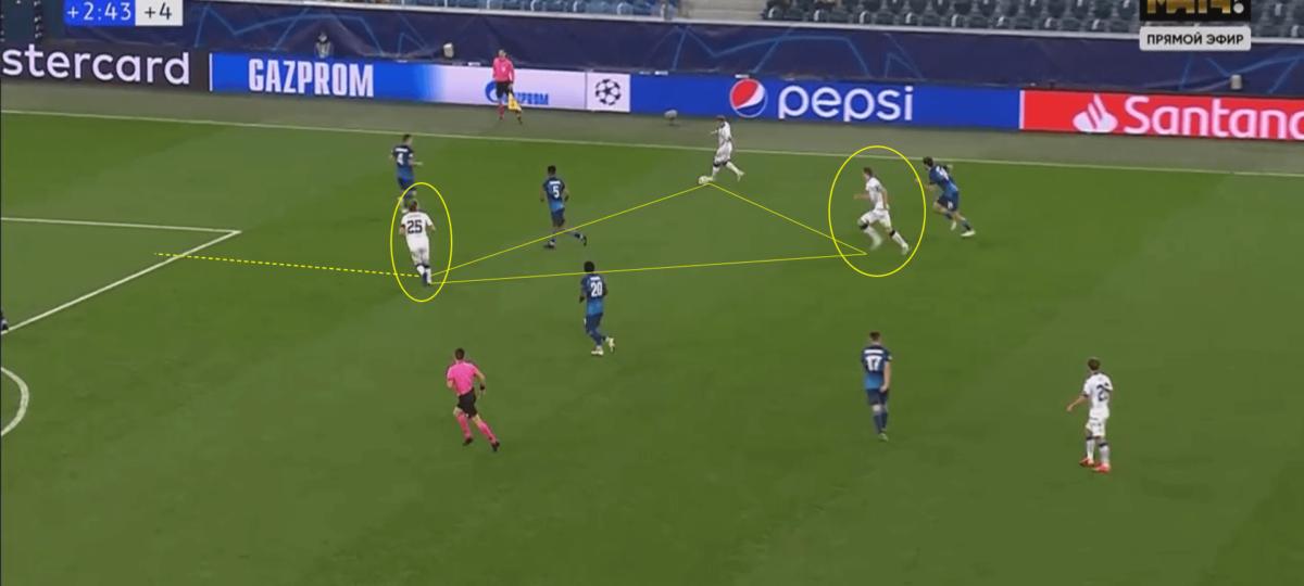 UCL 2020/2021: Zenit St. Petersburg v Club Brugge - tactical analysis tactics