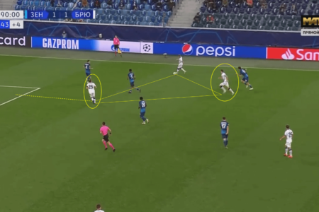 UCL 2020/2021: Zenit St. Petersburg v Club Brugge - tactical analysis tactics