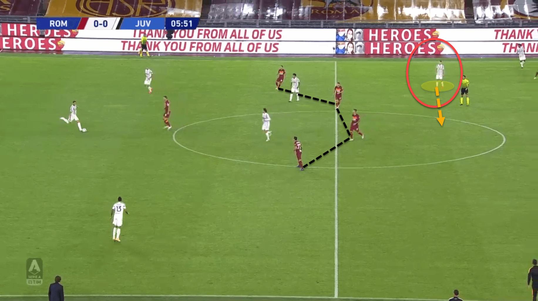 Aaron Ramsey 2020/21: How Andrea Pirlo has used the Welshman so far? – tactical analysis tactics