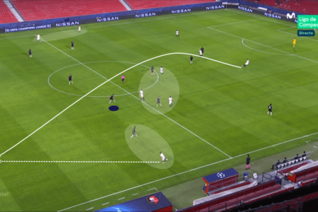 UEFA Champions League 2020/21: Sevilla vs Rennes – tactical analysis tactics