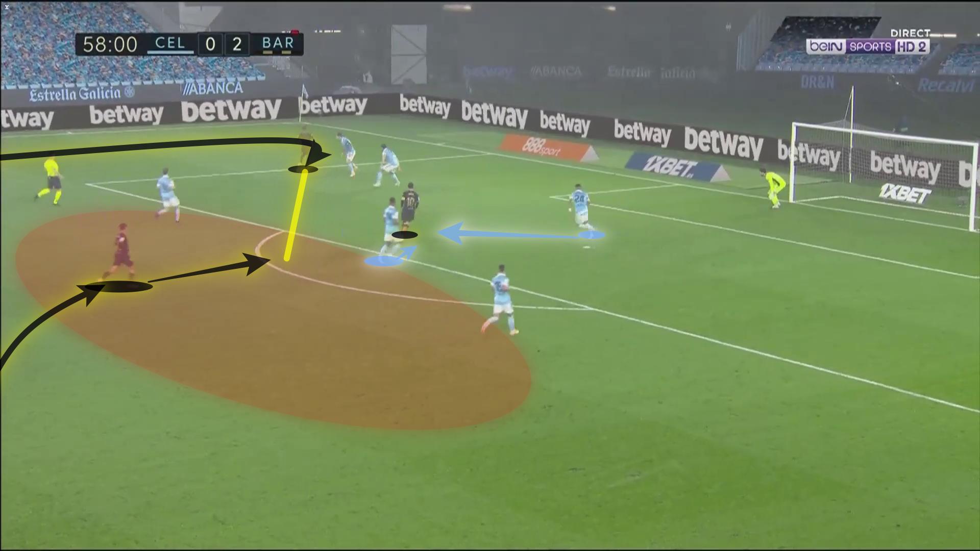 La Liga 2020/21: Celta Vigo vs Barcelona - tactical analysis tactics