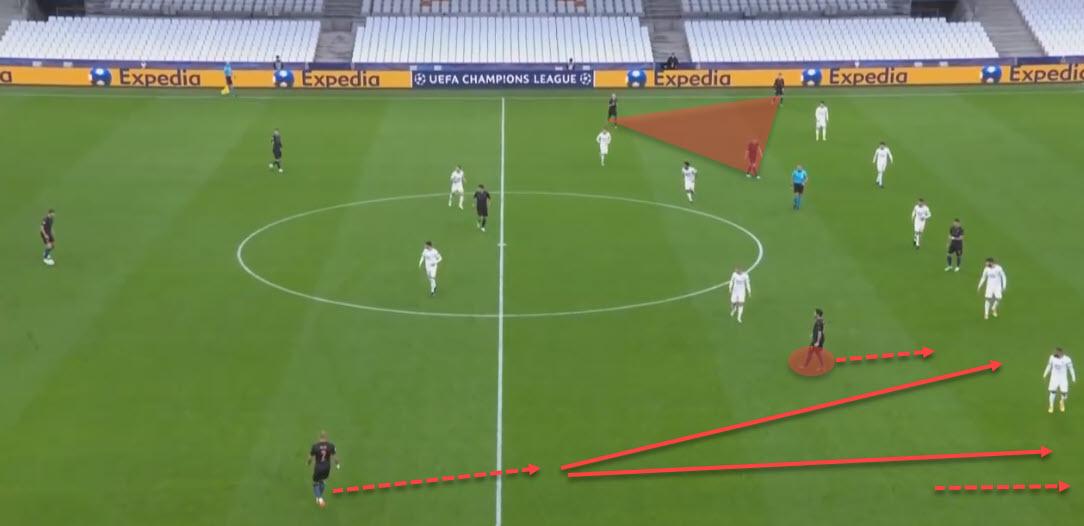 UEFA Champions League 2020/21: Marseille vs Manchester City - tactical analysis tactics