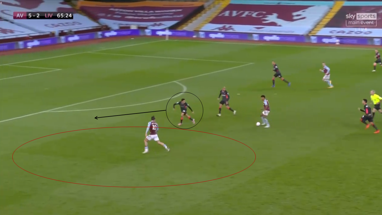 Premier League 2020/21: Aston Villa vs Liverpool ...
