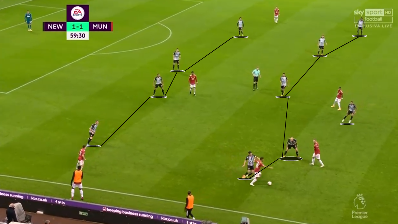 EPL 2020/21: Newcastle United vs Manchester United - tactical analysis tactics