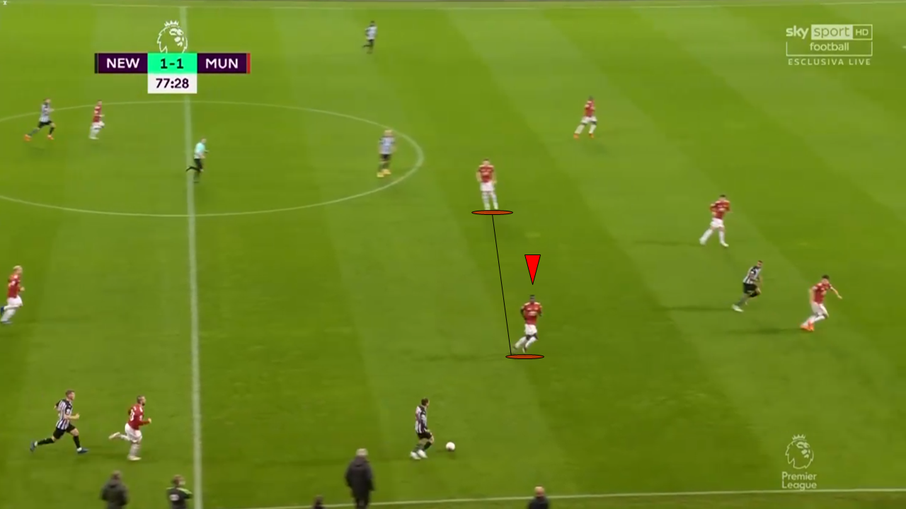 Can Paul Pogba still fit in Manchester United's midfield - scout report tactical analysis tactics