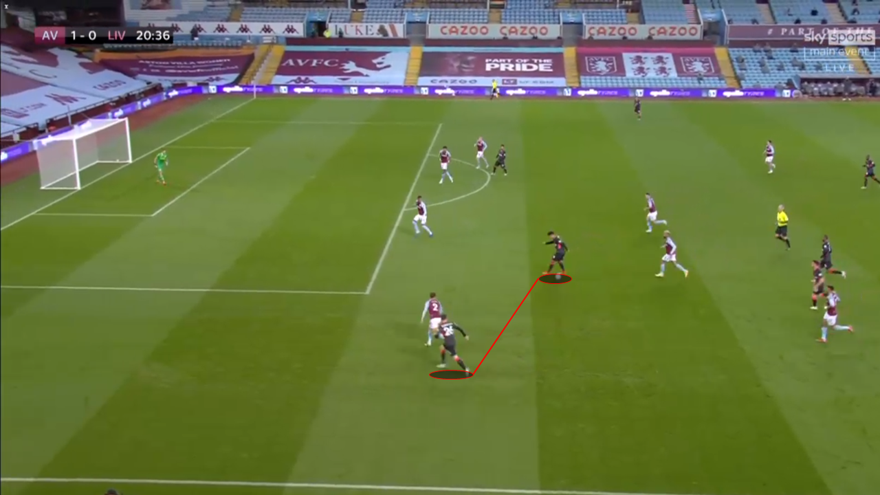 EPL 2020/21: Aston Villa vs Liverpool - tactical analysis tactics