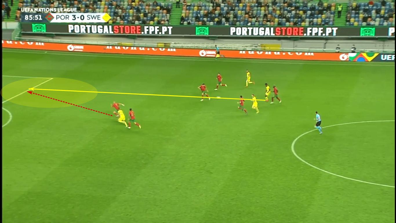 UEFA Nations League 2020/21: Portugal vs Sweden – tactical analysis tactics